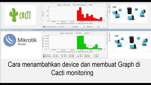 how to add device to cacti and create graphs mikrotik